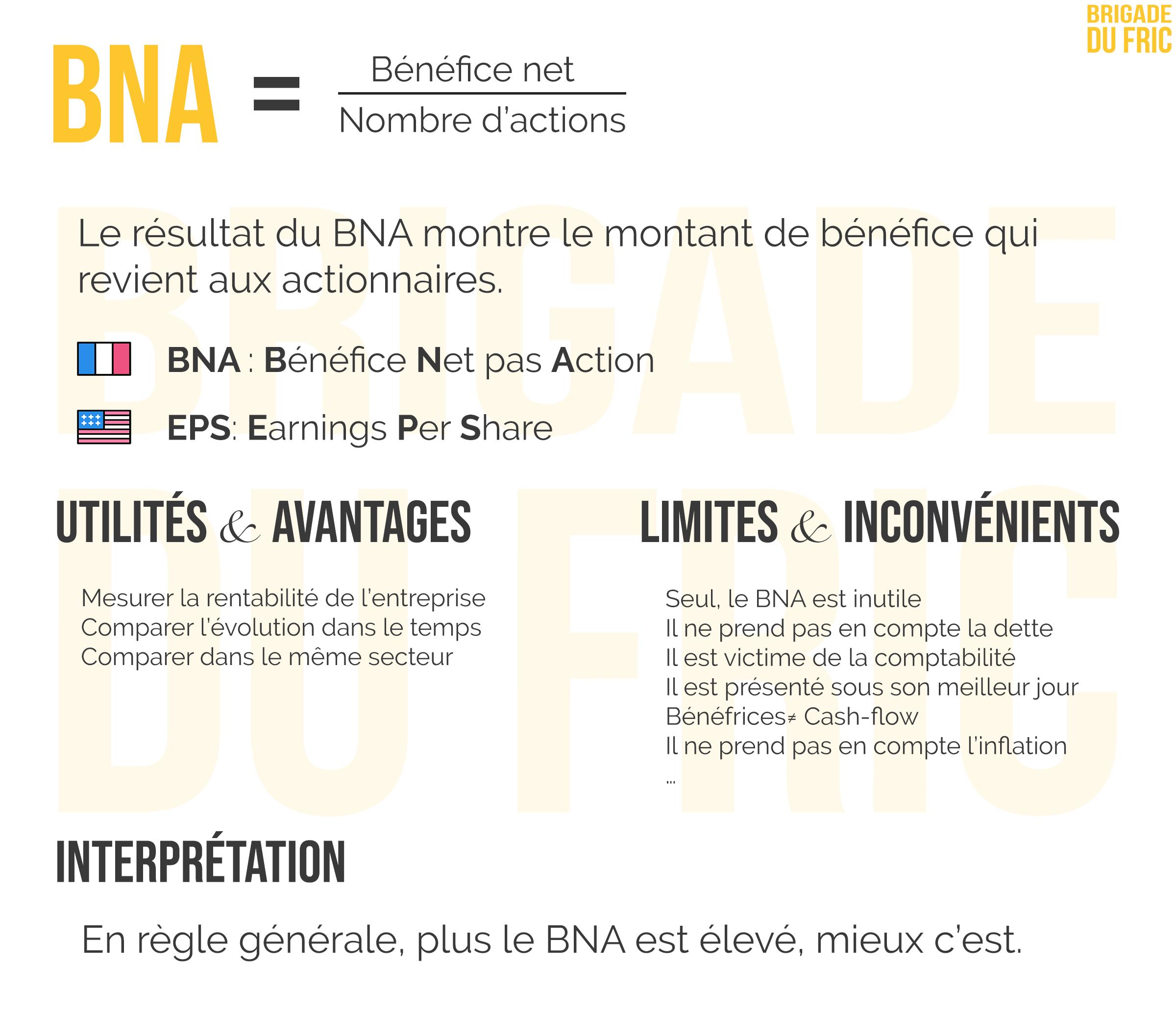 Bourse BNA - Bénéfice Net par Action - fiche résumé