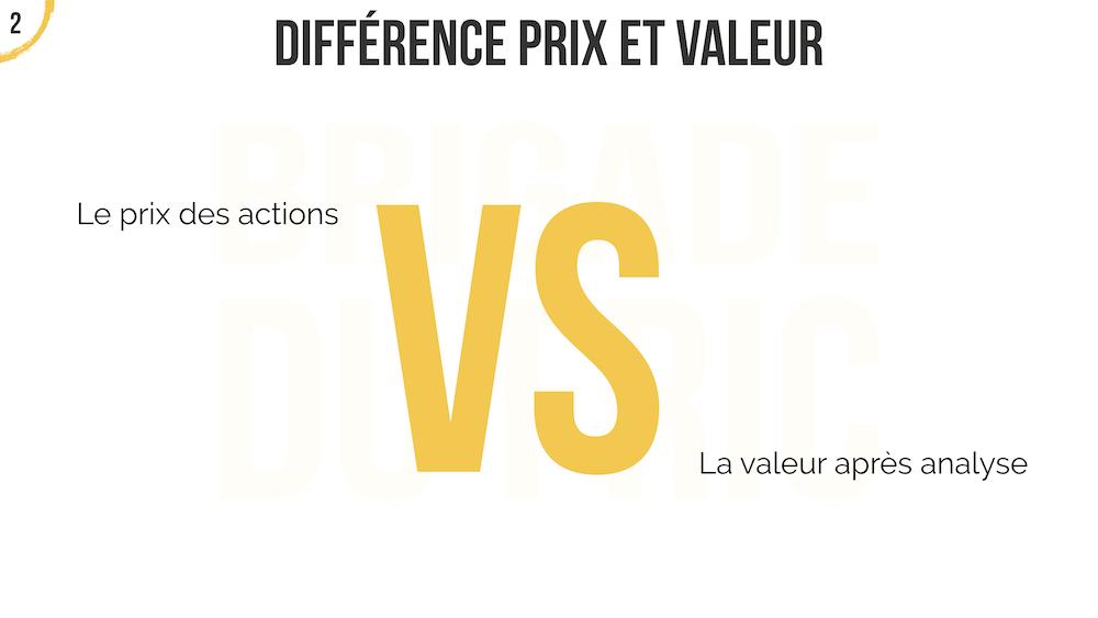 différence entre prix et valeur - bourse