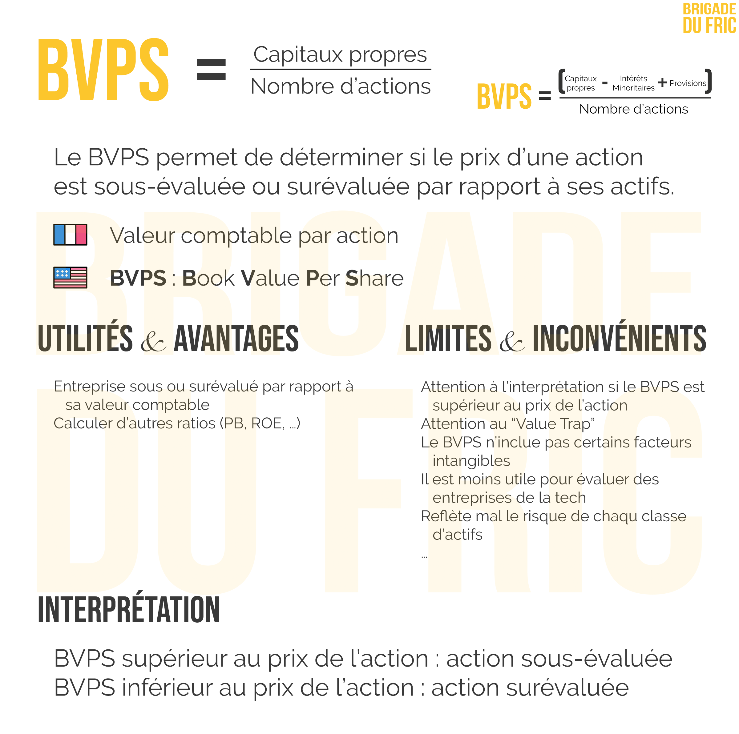 BVPS - Book Value Per Share - bourse - fiche résumé