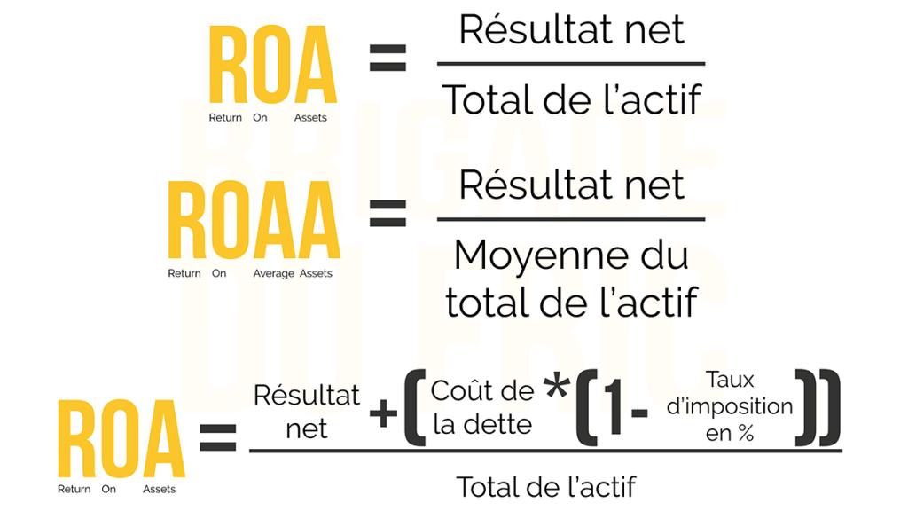 Calculs rentabilité des actifs (formule)