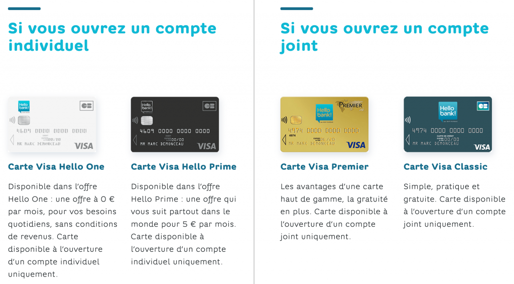 Cartes bancaires Hello bank