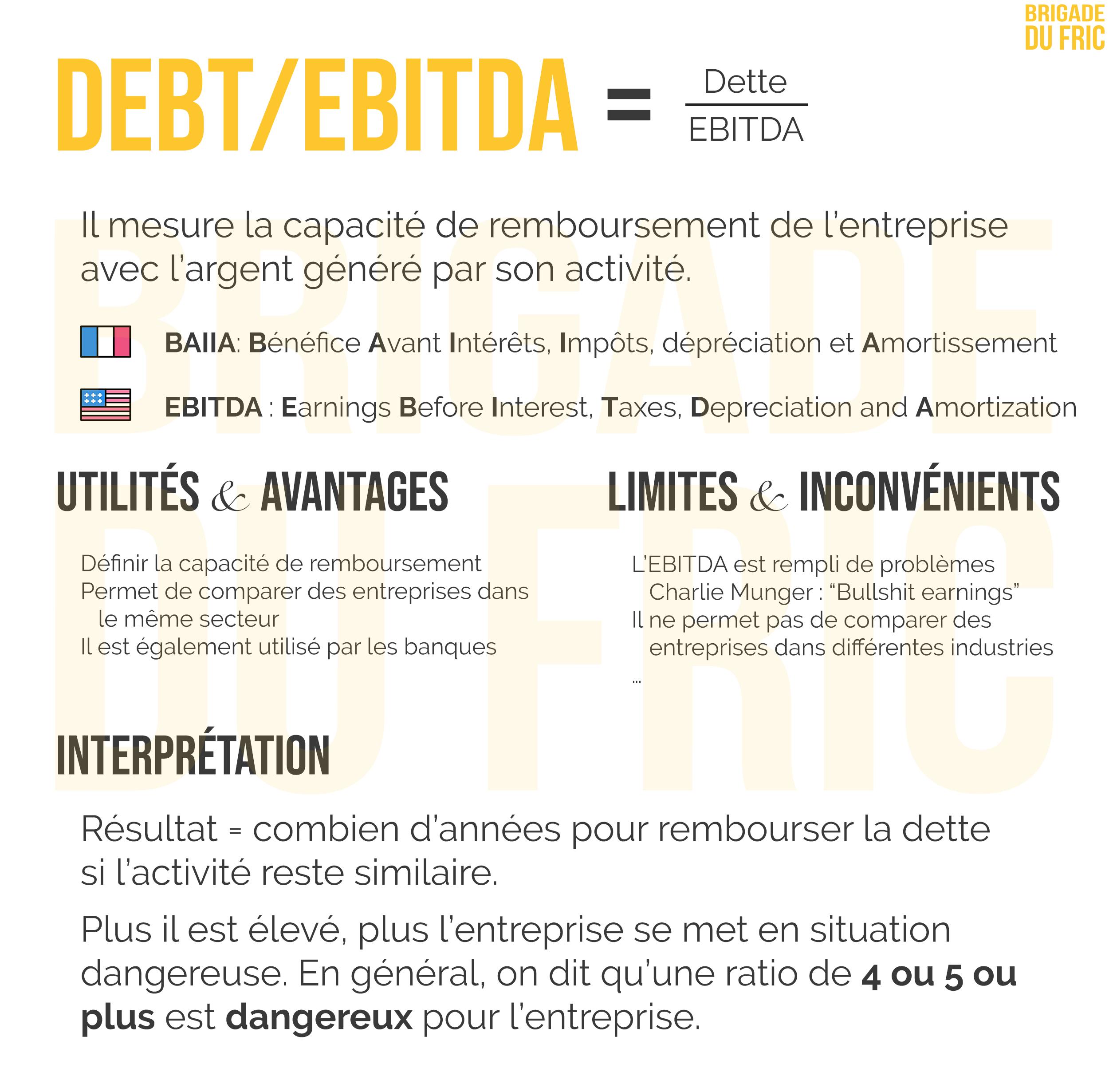 Ratio Dette sur EBITDA (Leverage ou Levier financier) - Fiche résumé