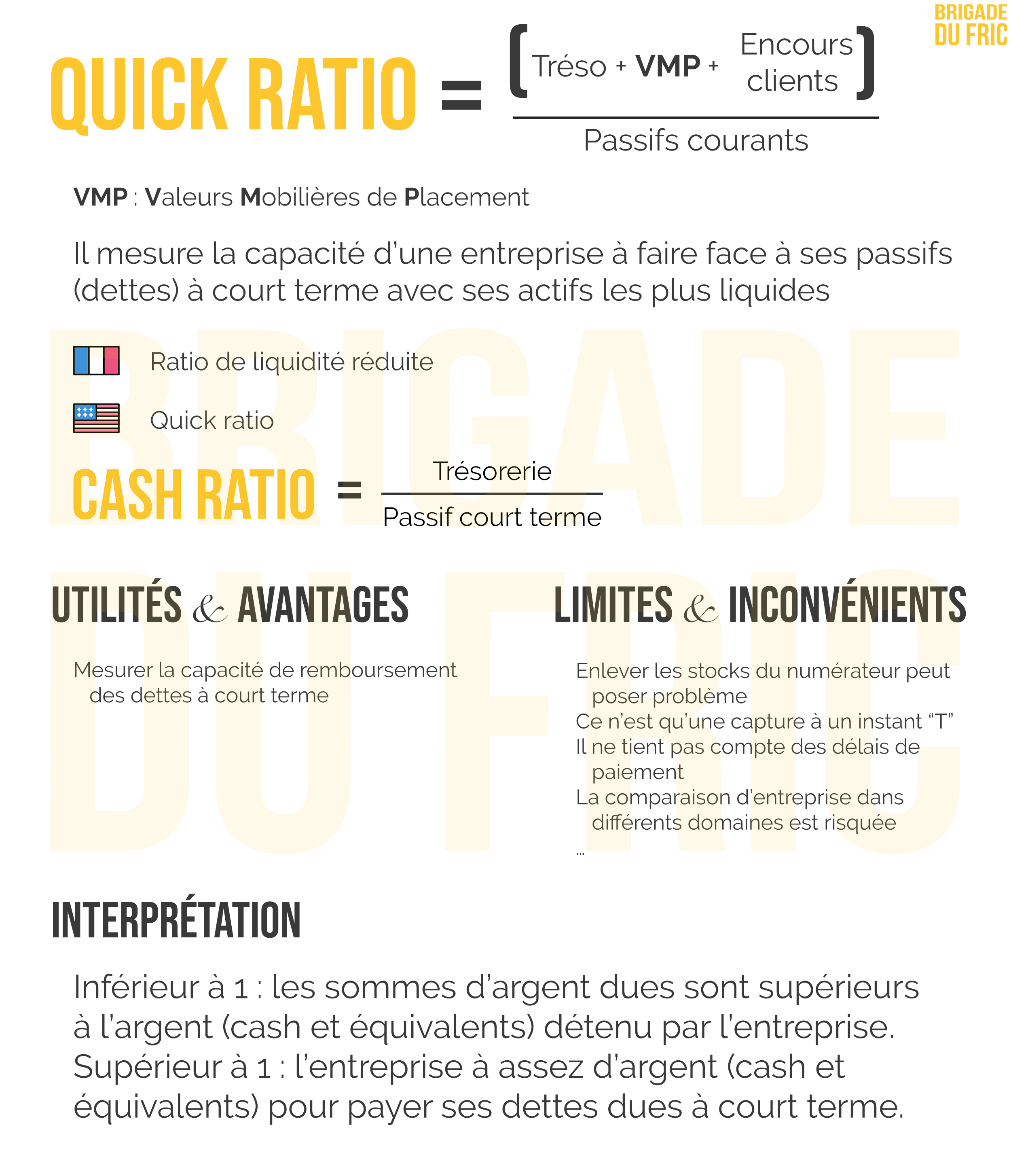 Ratio de liquidité réduite (quick ratio) : fiche résumé