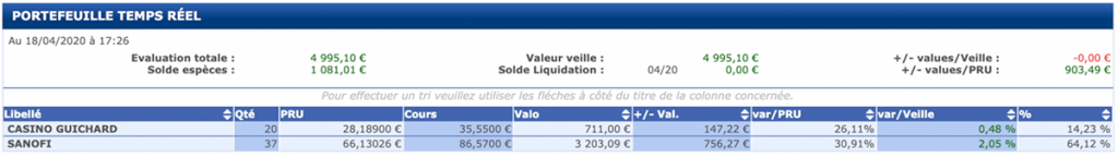 Portefeuille Bourse Direct