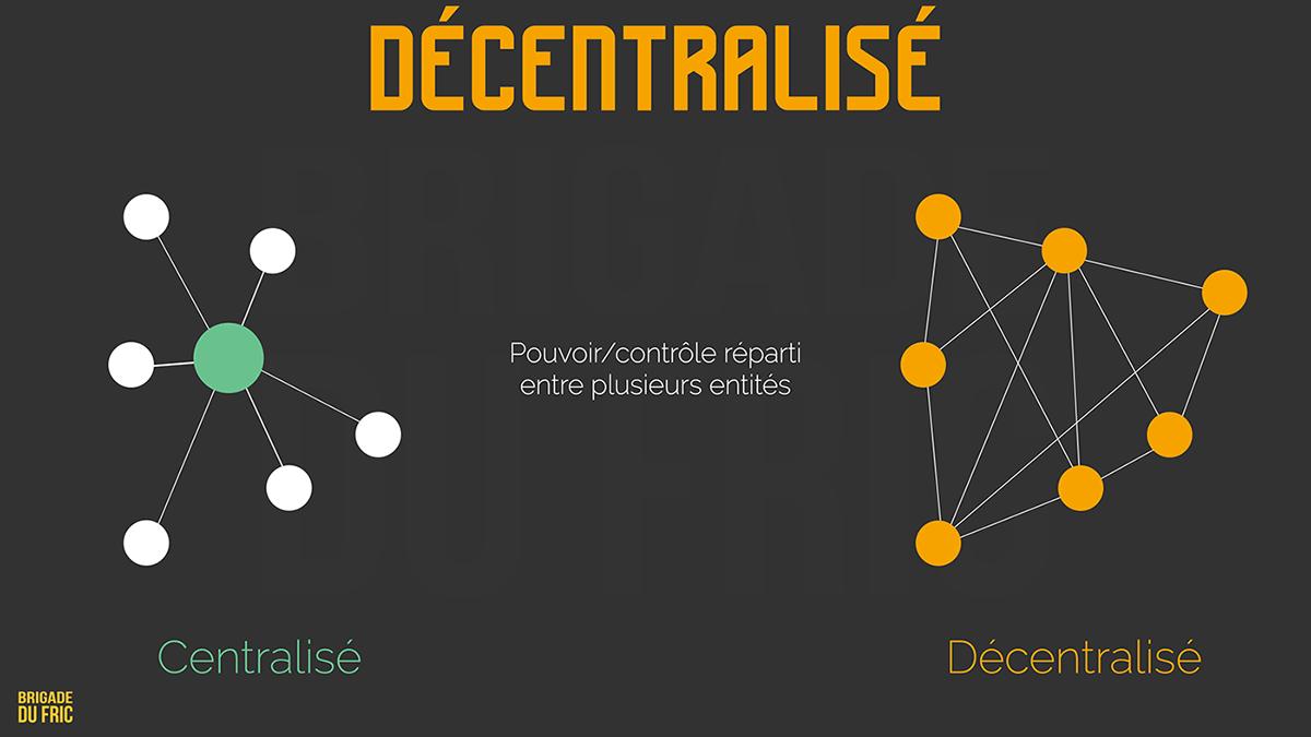 Bitcoin Décentralisé