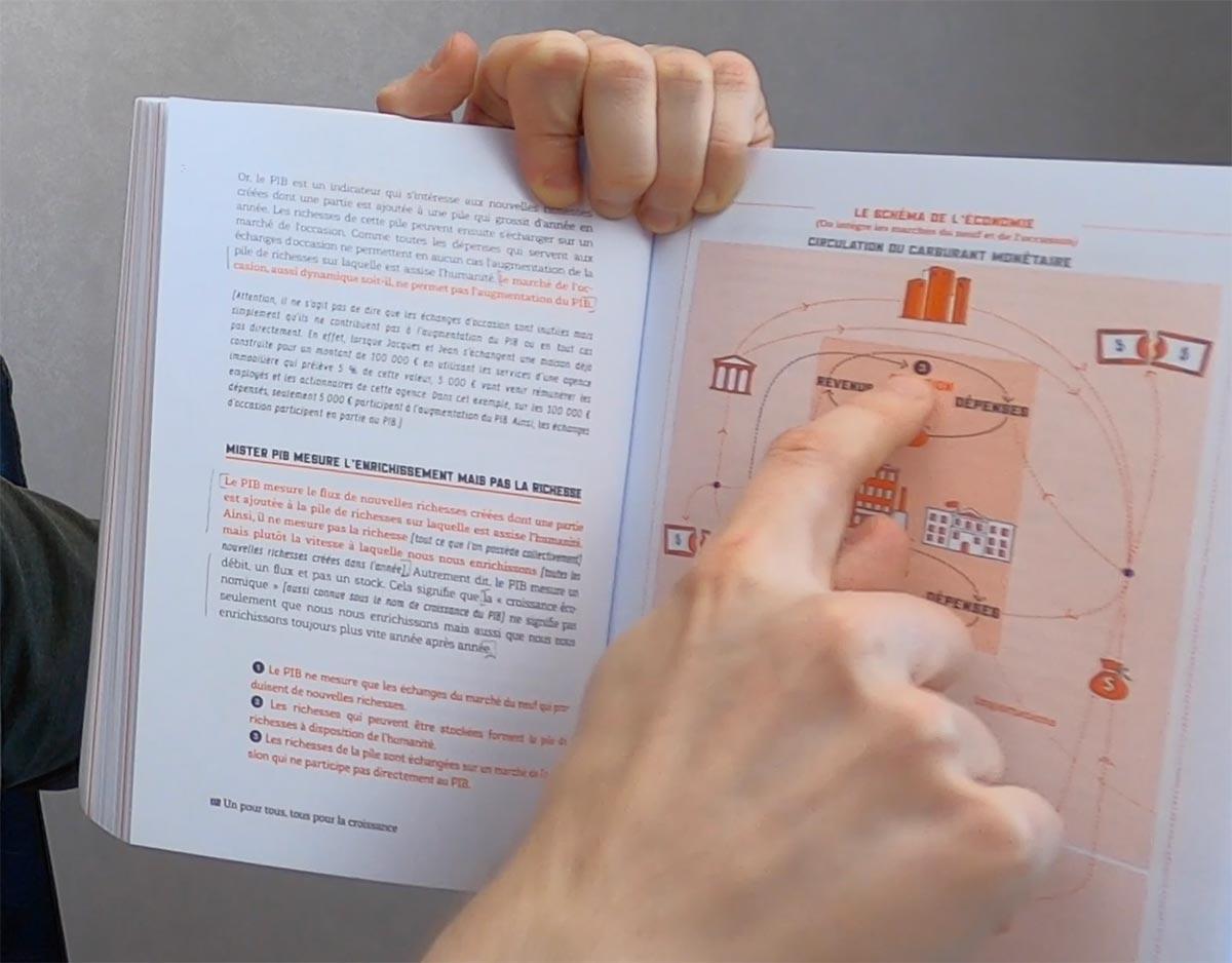 Charte graphique (par Claire Morel Fatio) de Tout sur l'économie ou presque